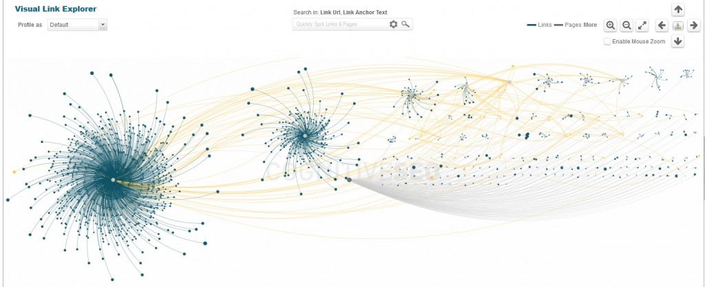 cognitiveseo links visualised