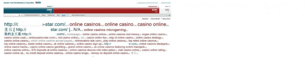 casino site anchortekst